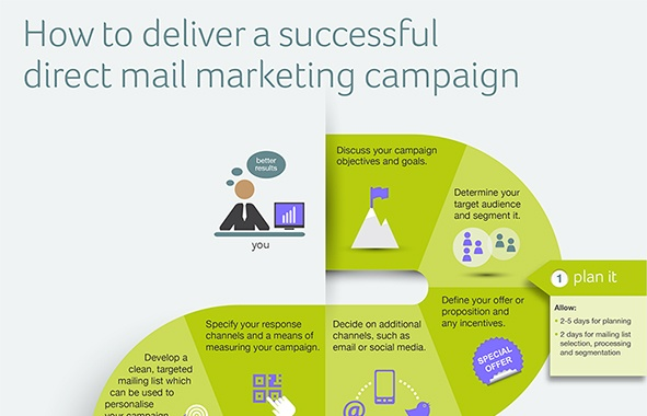 Direct_Mail_Marketing1
