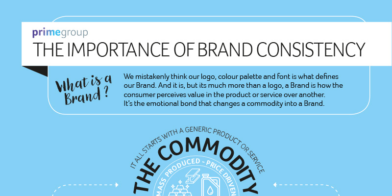 Importance_of_brand_consistency_Post