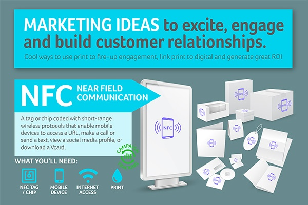 Marketing ideas to bring offline and online together